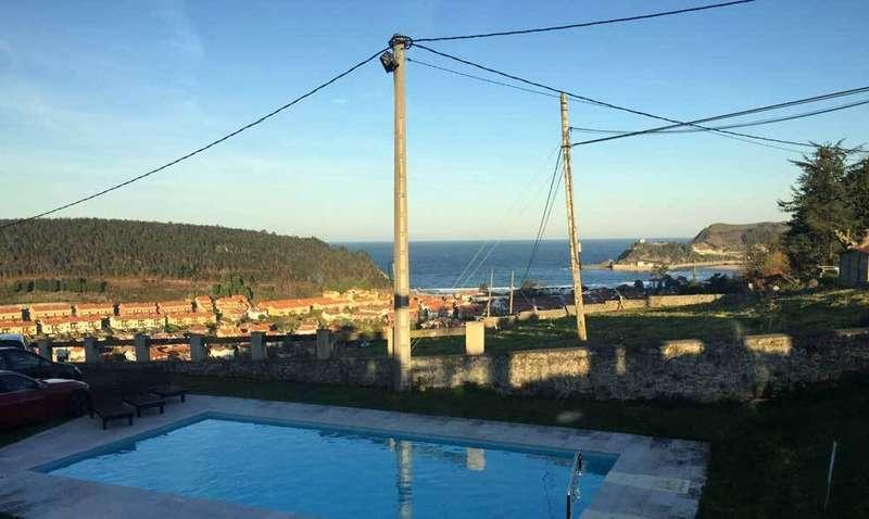 Turismo, Ribadesella y líneas Eléctricas