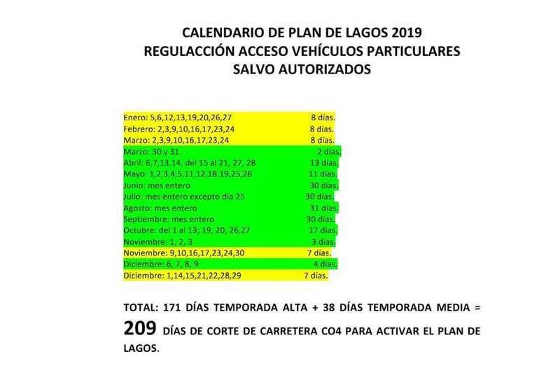 El Principado quiere cerrar el acceso a Los Lagos de Covadonga todos los fines de semana de 2019