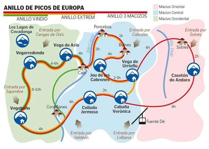 anillo-picos-europa