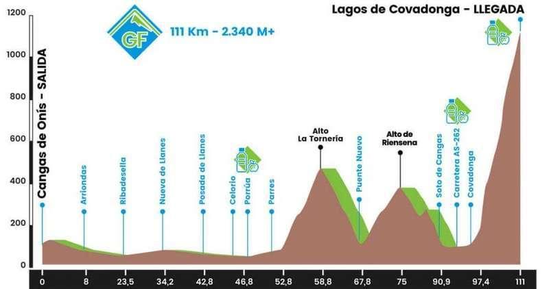 perfil-clasica-lagos-covadonga